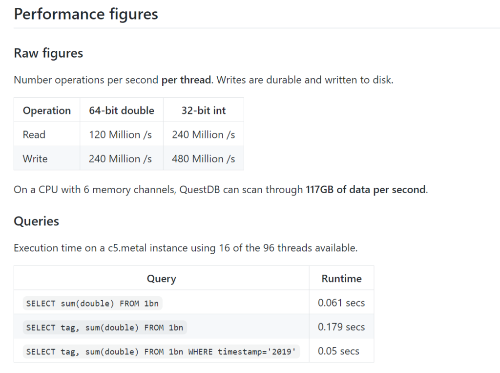 "Screenshot of the ""Performance Figures"" section of the readme file for the QuestDB project."